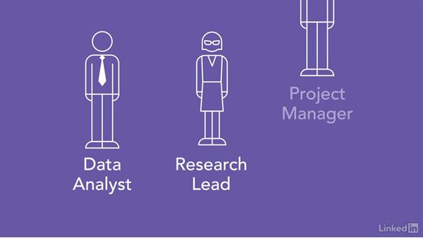 Welcome: Building Your Data Science Team