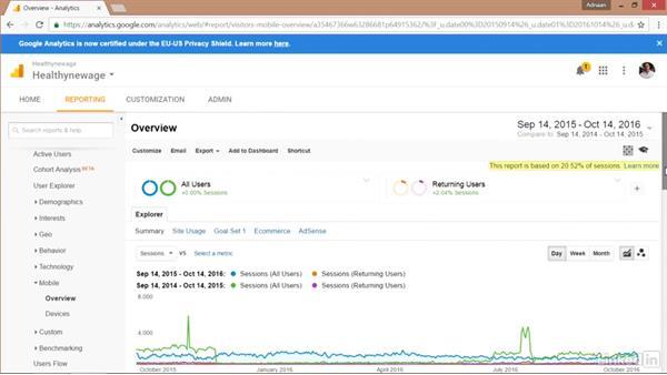 Solution: Create a digital marketing report: Marketing Analytics: Segmentation and Testing