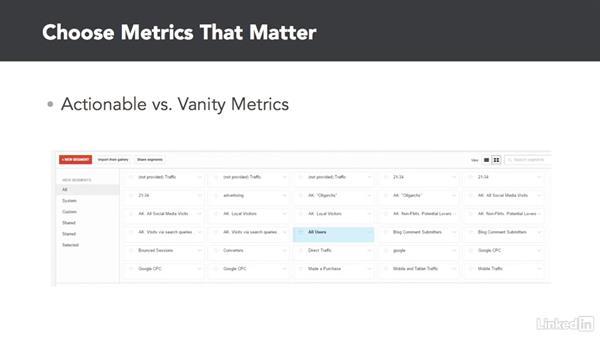 Goodbye: Marketing Analytics: Segmentation and Testing