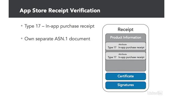 Receipt validation: Implementing In-App Purchases in iOS 10 with Swift 3