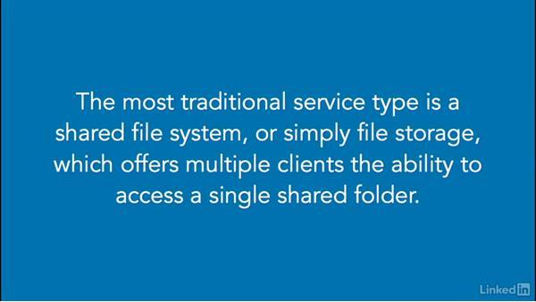 File storage: Cloud Computing: Cloud Storage