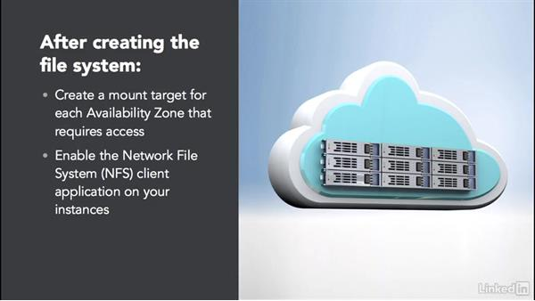 File system storage: Cloud Computing: Cloud Storage