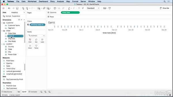 Gantt charts and time difference: Data Visualization Tips and Tricks