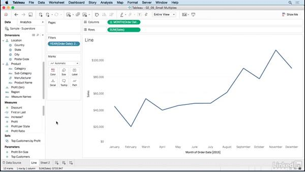 Optimize dashboard layout with small multiples: Data Visualization Tips and Tricks