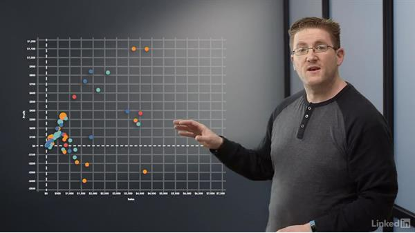 Visualize relationships in data: Data Visualization Tips and Tricks