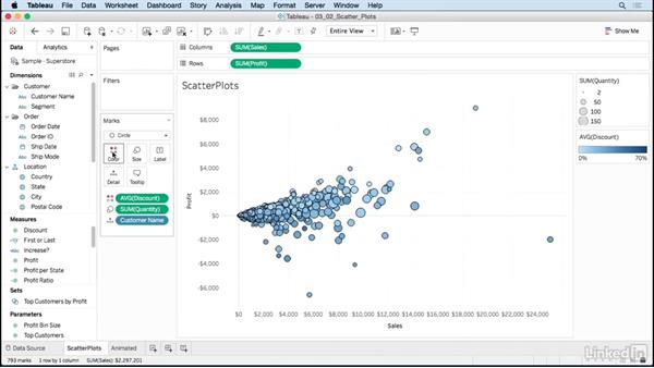 Compare multiple variables within scatter plots: Data Visualization Tips and Tricks