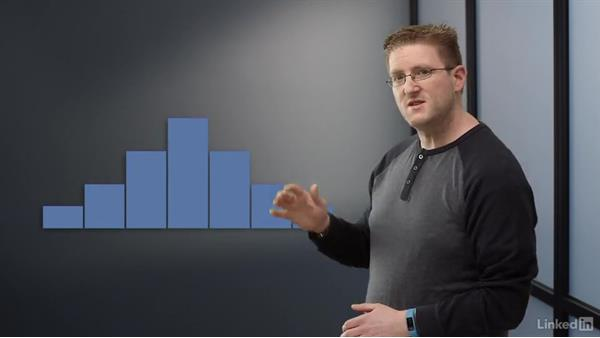 Visualize data distributions: Data Visualization Tips and Tricks