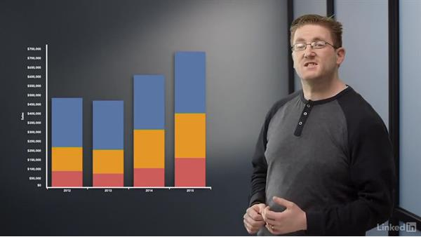 Visualize data composition: Data Visualization Tips and Tricks