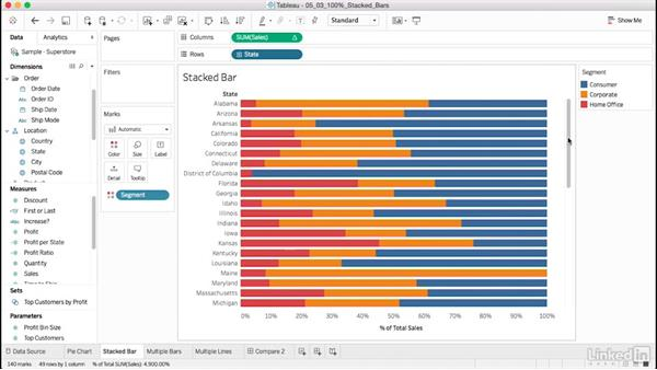 100% stacked bars: Data Visualization Tips and Tricks