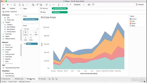 Stacked area chart: Data Visualization Tips and Tricks