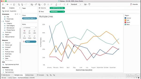 100% stacked area chart: Data Visualization Tips and Tricks