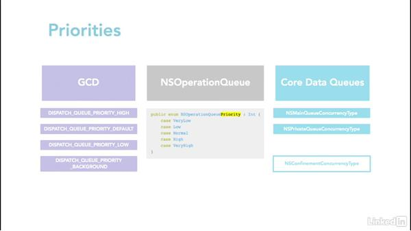 Queues and threads: Core Data for iOS and macOS Enterprise Developers