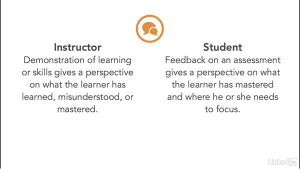 What is the goal of learning assessment?: Create Effective Learning Assessments