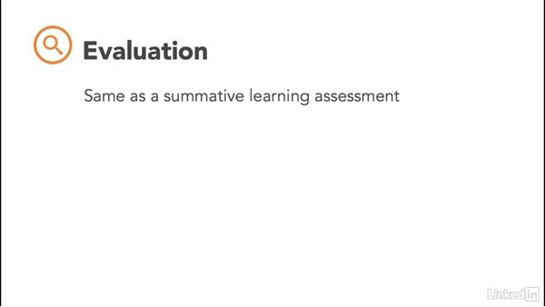 Terminology in this course: Create Effective Learning Assessments