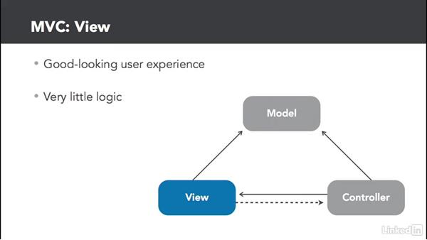 Understand the model-view-controller (MVC) pattern: Learn ASP.NET Core MVC: The Basics