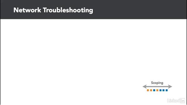 vSphere networking components: VMware vSphere: Network Troubleshooting