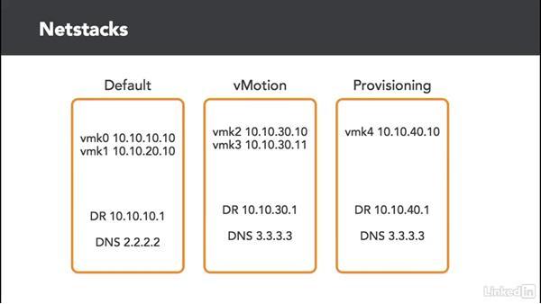 VMkernel routing: VMware vSphere: Network Troubleshooting