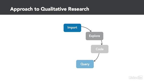 How to approach a research project: Learn NVivo: The Basics