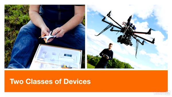 Important issues: Video Gear: Action Cams & Drones