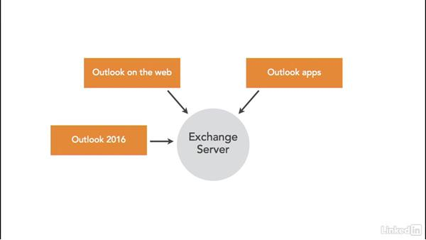 What Outlook on the web is and isn't: Outlook on the Web Essential Training