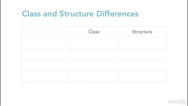 Compare classes and structures: Swift 3 Essential Training: The Basics