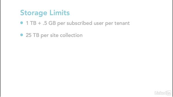 Assigning resources: Office 365: Provision SharePoint Online Site Collections