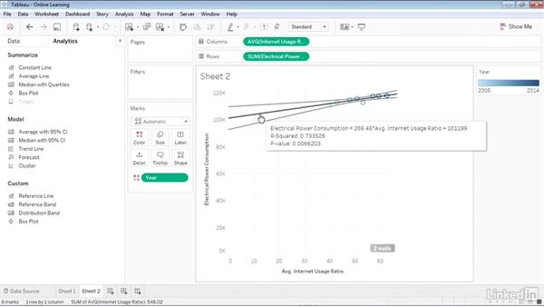 Analyzing data to determine the dashboard design: Creating Interactive Dashboards in Tableau 10