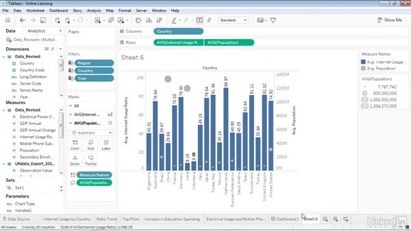 Changing chart types using parameters: Creating Interactive Dashboards in Tableau 10