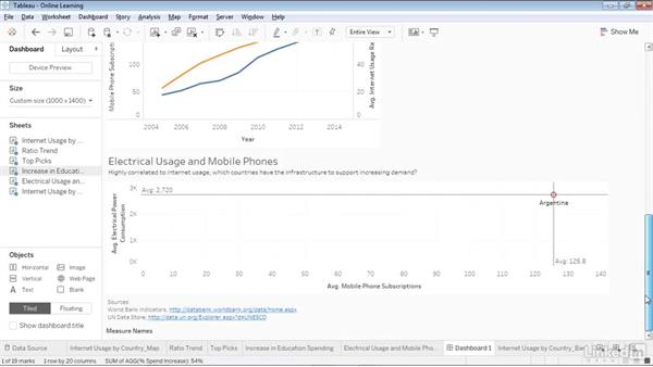 Dashboard actions: Creating Interactive Dashboards in Tableau 10