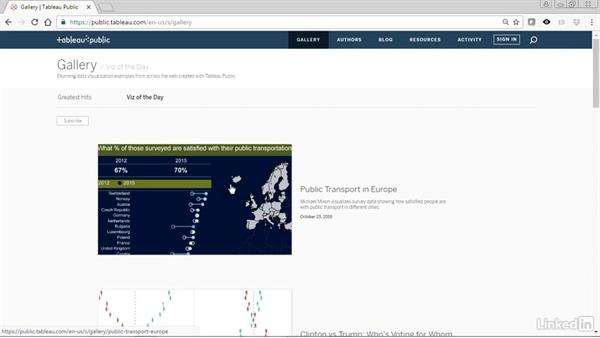 Viz of the week: Creating Interactive Dashboards in Tableau 10