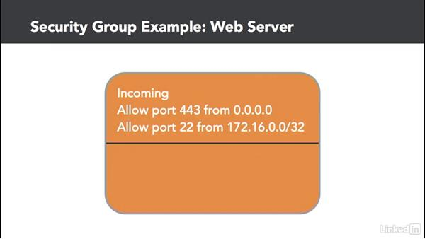 Understand AWS security groups: Amazon Web Services: Deploying and Provisioning