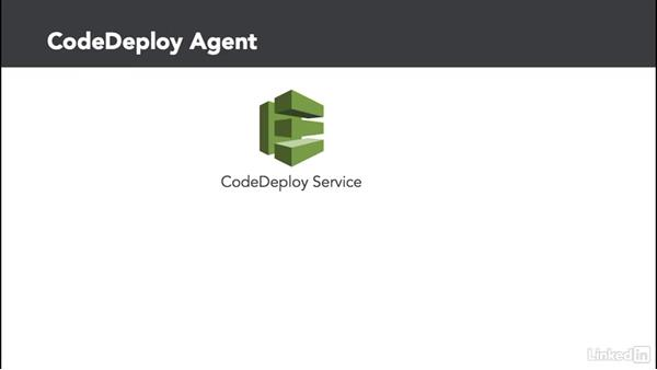 AWS CodeDeploy key concepts: Amazon Web Services: Deploying and Provisioning