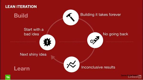 Prioritize progress over process: Design Thinking: Venture Design