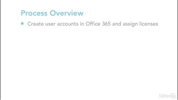 Migrating using IMAP: Office 365: Plan for Exchange Online and Skype for Business Online