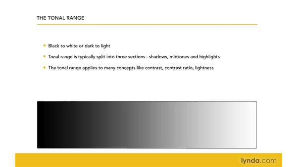 Understanding the color wheel and tonal range: Color 1.5 Essential Training