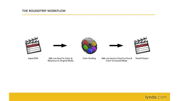 Overview of Color workflows: Color 1.5 Essential Training