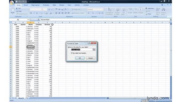 formatting data for use in a pivottable report