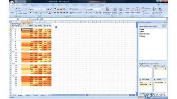 Formatting cells using color scales: Excel 2007: Pivot Tables for Data Analysis