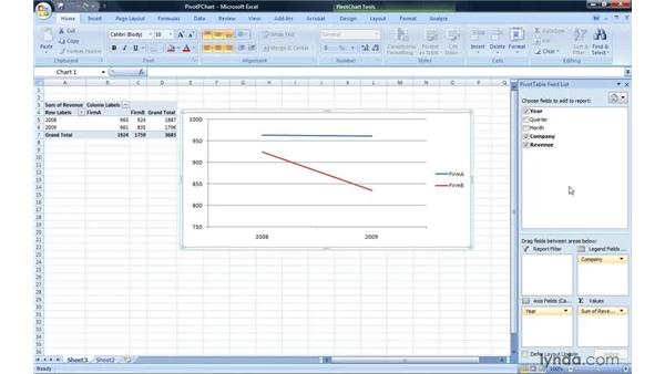 Pivoting a PivotChart report: Excel 2007: Pivot Tables for Data Analysis