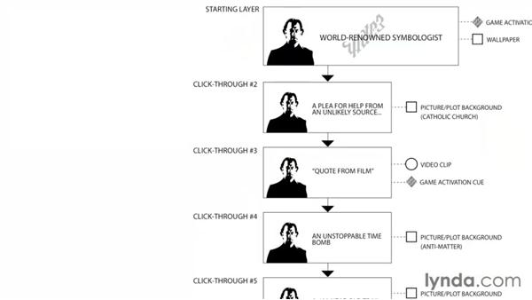 Wireframing projects: Creative Inspirations: Trigger, Interactive Design Studio