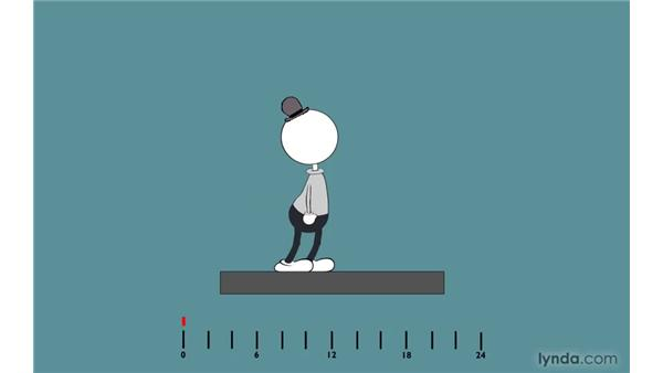 : 2D Character Animation