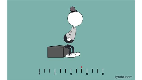 Animating anticipation and weight: 2D Character Animation