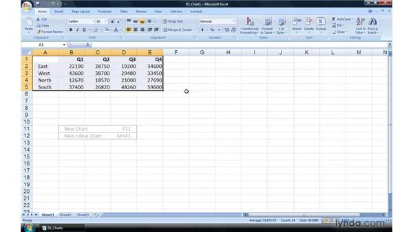 Creating charts with a keyboard shortcut: Excel 2007 Power Shortcuts