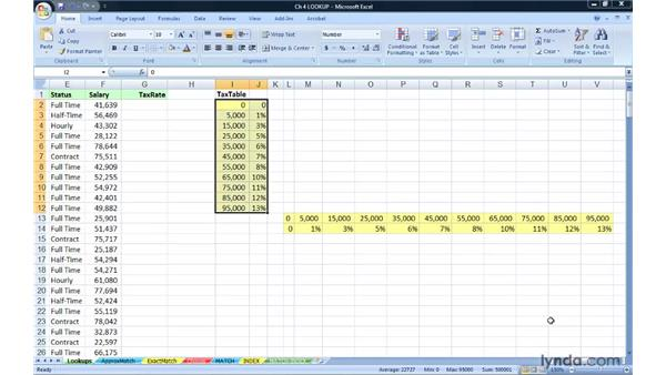 Looking up information with VLOOKUP and HLOOKUP: Excel 2007: Advanced Formulas and Functions