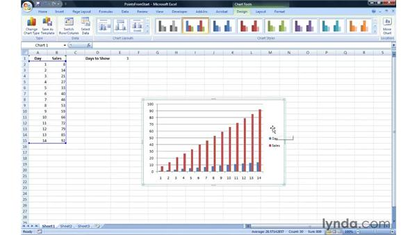 Charting data from the beginning of a range to a specified end point: Excel 2007: Creating Charts with Dynamic Data