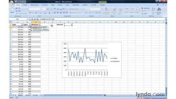 Plotting points at regular intervals in a series: Excel 2007: Creating Charts with Dynamic Data