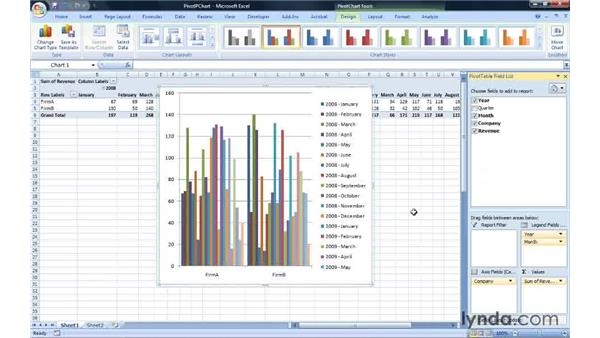 Pivoting a PivotChart: Excel 2007: Creating Charts with Dynamic Data