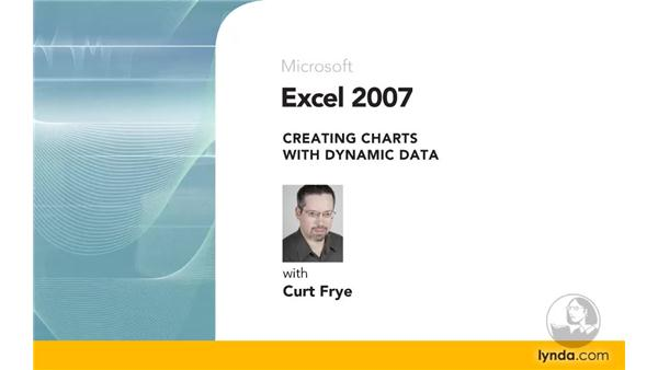 Goodbye: Excel 2007: Creating Charts with Dynamic Data