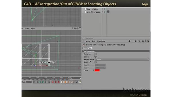 Locating objects: CINEMA 4D and After Effects Integration