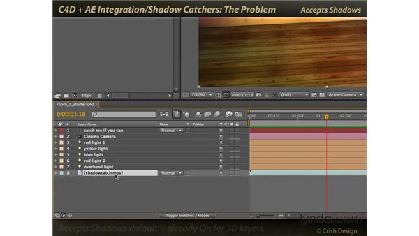 The problem with shadows: CINEMA 4D and After Effects Integration
